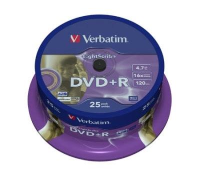 DVD-Medien